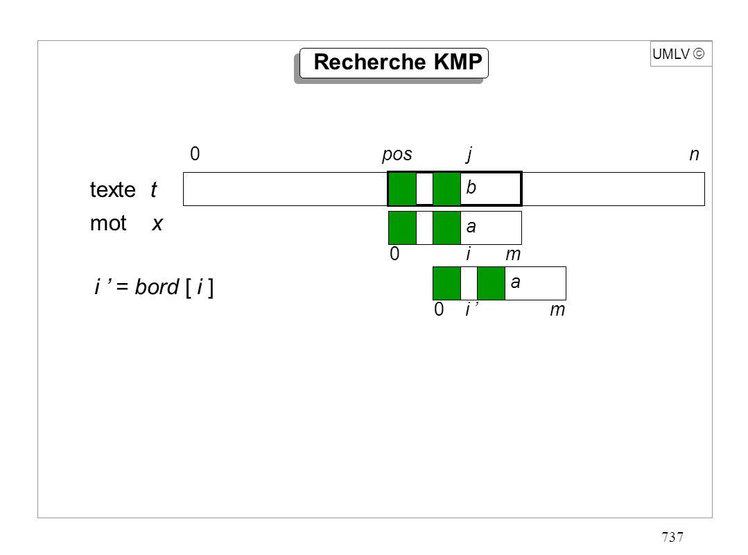 737 UMLV Recherche KMP texte t mot x 0 pos j n b 0 i m a a i = bord [ i ]
