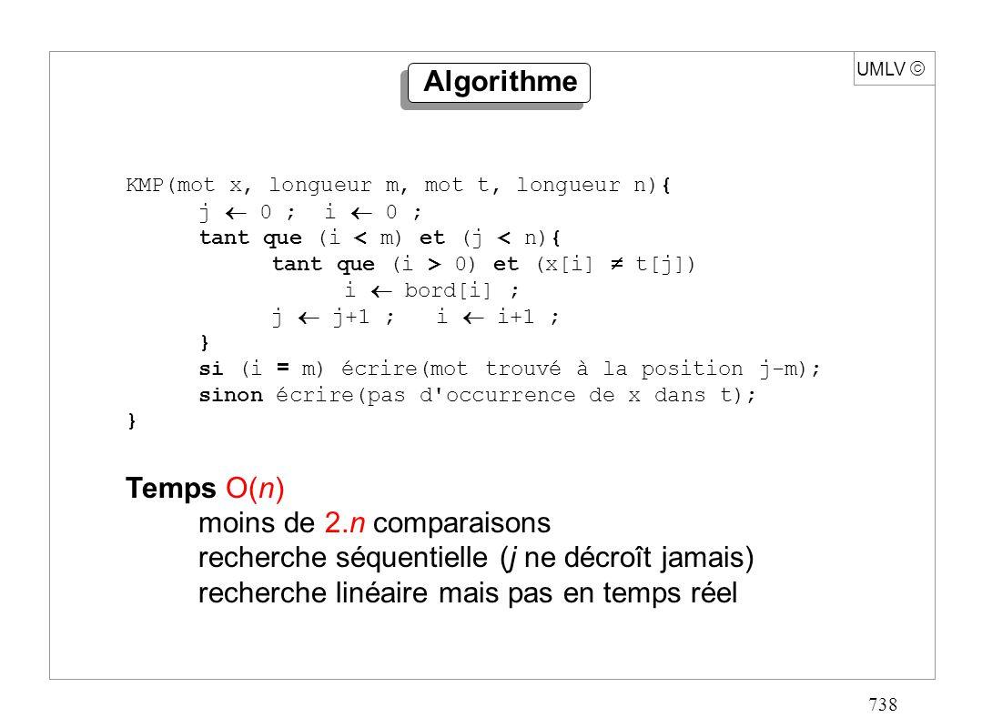 738 UMLV KMP(mot x, longueur m, mot t, longueur n){ j 0 ; i 0 ; tant que (i < m) et (j < n){ tant que (i > 0) et (x[i] t[j]) i bord[i] ; j j+1 ; i i+1