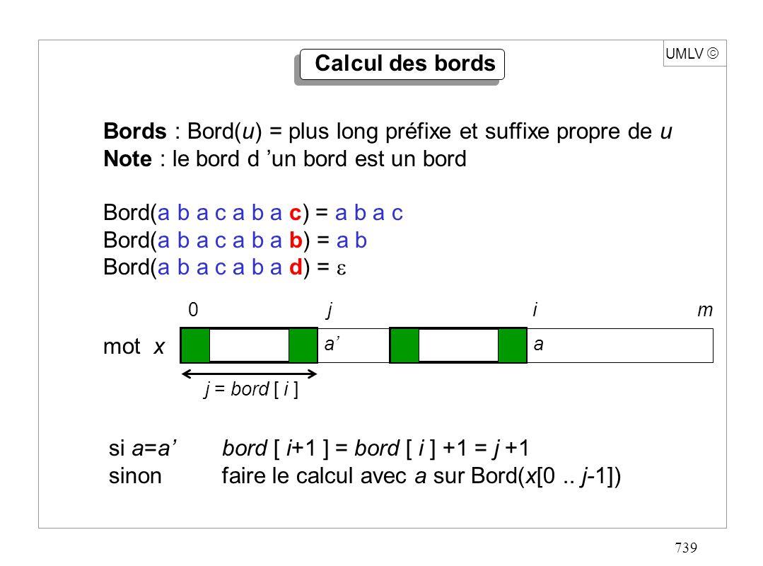 739 UMLV Bords : Bord(u) = plus long préfixe et suffixe propre de u Note : le bord d un bord est un bord Bord(a b a c a b a c) = a b a c Bord(a b a c