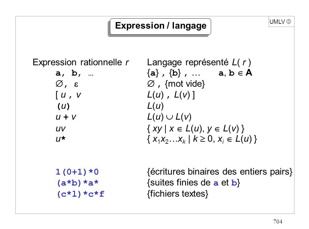 704 UMLV Expression / langage Expression rationnelle rLangage représenté L( r ) a, b, … { a }, { b }, … a, b A,, {mot vide} [ u, vL(u), L(v) ] ( u ) L