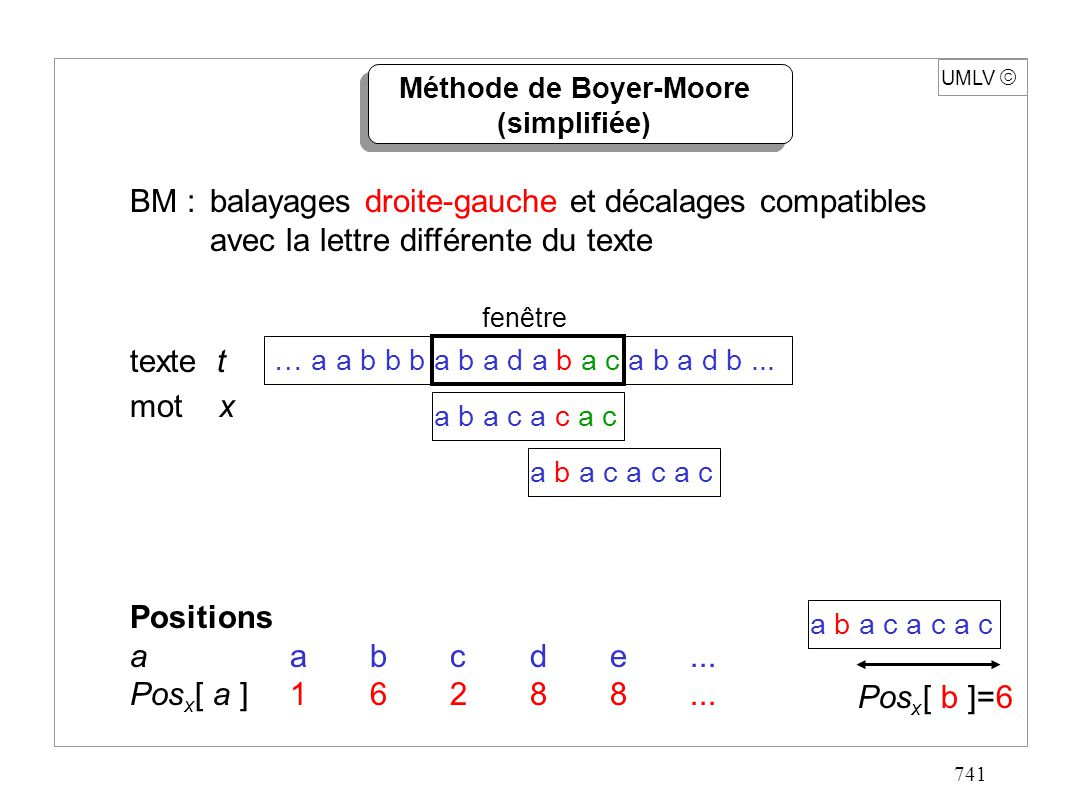 741 UMLV BM :balayages droite-gauche et décalages compatibles avec la lettre différente du texte texte t mot x … a a b b b a b a d a b a c a b a d b..