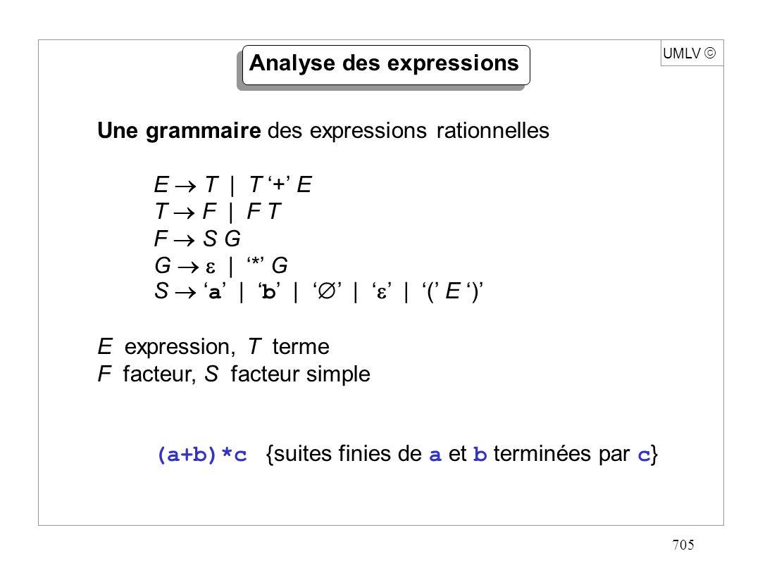 705 UMLV Analyse des expressions Une grammaire des expressions rationnelles E T | T + E T F | F T F S G G | * G S a | b | | | ( E ) E expression, T te