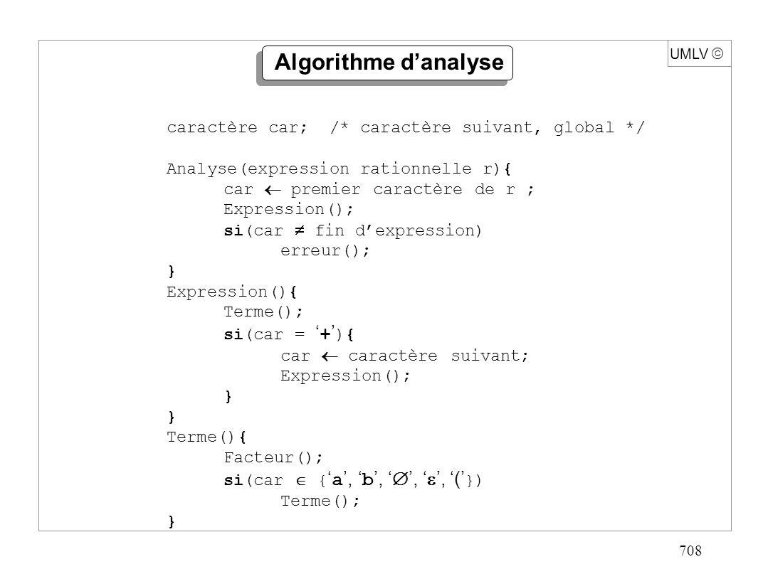 709 UMLV Algorithme danalyse (suite) Facteur(){ si(car { a, b,, }){ car caractère suivant; }sinon si(car = ( ){ car caractère suivant; Expression(); si(car = ) ) car caractère suivant; sinon erreur(); }sinon erreur(); tant que(car = * ) car caractère suivant; }
