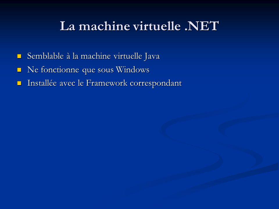 Les bases de données en.NET Utilisation des bibliothèques fournies Utilisation des bibliothèques fournies Utilisation des fonctions LINQ Utilisation des fonctions LINQ Utilisation des fonctions ADO.NET entity Utilisation des fonctions ADO.NET entity