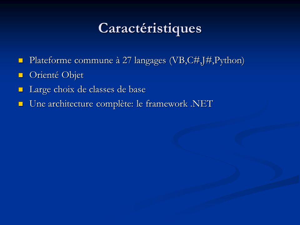 Lobjet en.NET Concepts habituels de Classe et Interface Concepts habituels de Classe et Interface Autres concepts Autres concepts Partial Classes (existe aussi en Ruby) Partial Classes (existe aussi en Ruby) Code divisé en deux fichiers sources Code divisé en deux fichiers sources Compilés comme une seule classe Compilés comme une seule classe Accès aux éléments de la classe dans chaque fichier Accès aux éléments de la classe dans chaque fichier Modules Modules Classe qui na pas à être instanciée.