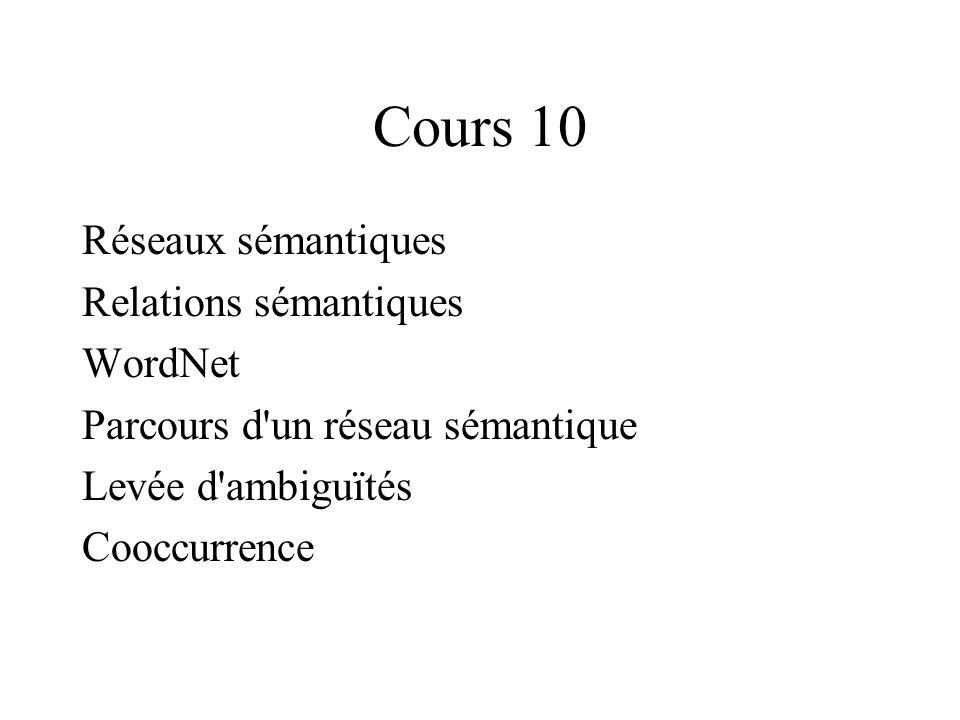 Cours 10 Réseaux sémantiques Relations sémantiques WordNet Parcours d un réseau sémantique Levée d ambiguïtés Cooccurrence