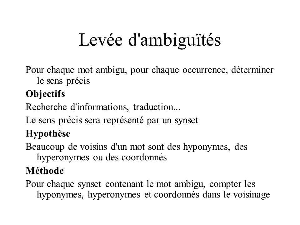 Levée d ambiguïtés Pour chaque mot ambigu, pour chaque occurrence, déterminer le sens précis Objectifs Recherche d informations, traduction...