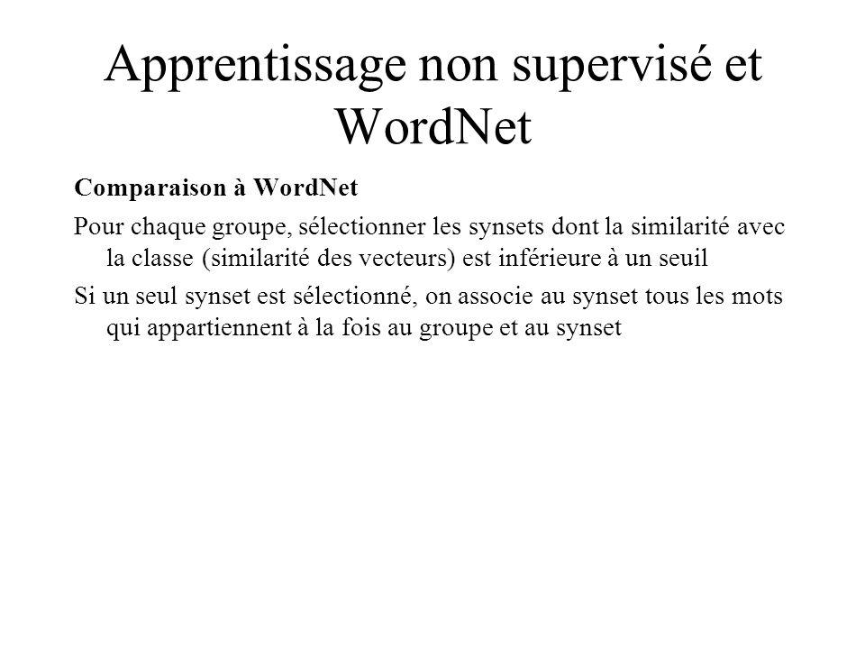 Apprentissage non supervisé et WordNet Comparaison à WordNet Pour chaque groupe, sélectionner les synsets dont la similarité avec la classe (similarité des vecteurs) est inférieure à un seuil Si un seul synset est sélectionné, on associe au synset tous les mots qui appartiennent à la fois au groupe et au synset