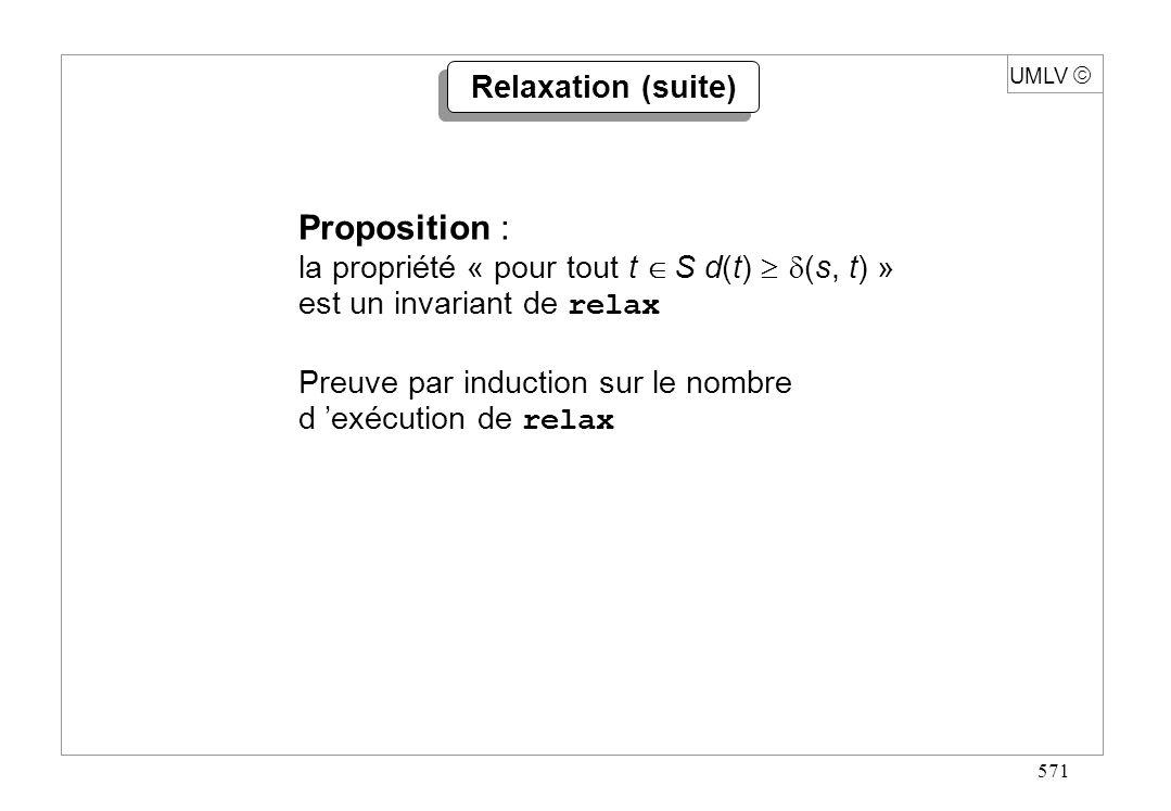 582 UMLV Exemple 1 (suite) s dc b a 3 5 3 11 1-3 5 5 5 30 43 0 s dc b a 3 5 3 11 1 5 5 5 32 45 0 Étape 4 relaxation de tous les arcs dans lordre : (s,a) (s,c) (a,b) (a,c) (b,d) (c,a) (c,b) (c,d) (d,b) (d,s) reduction possible : cycle de coût négatif