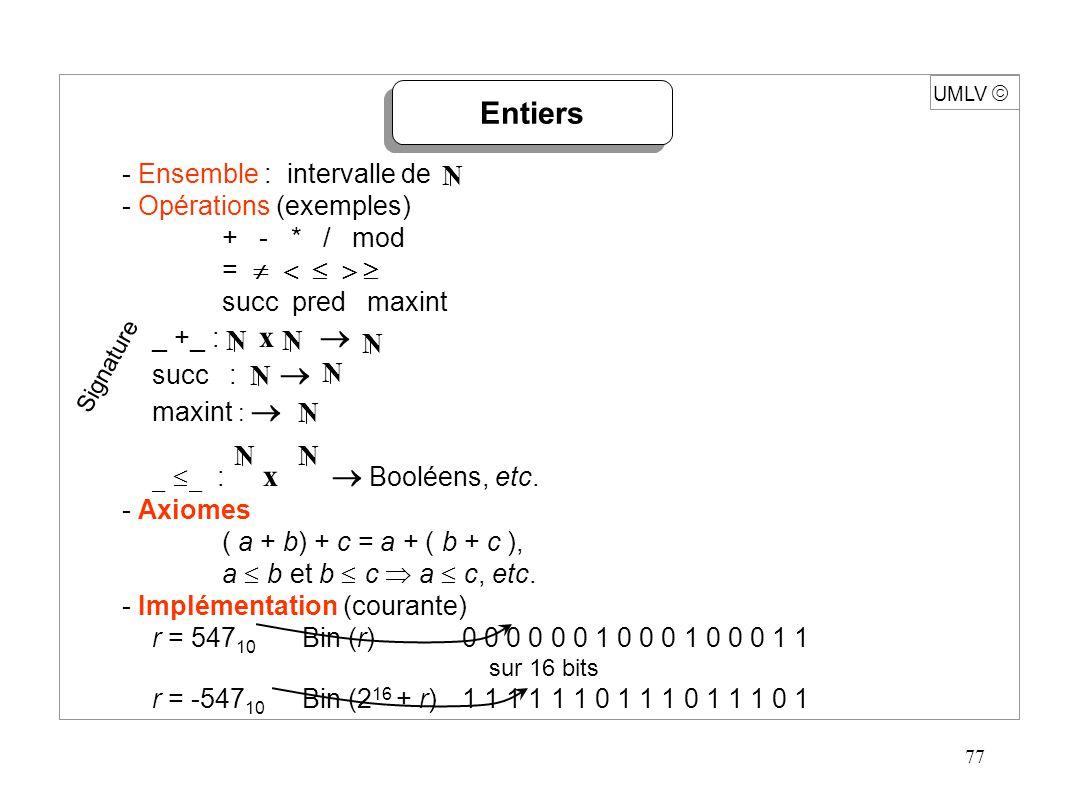 108 UMLV File Liste dattente, queue liste FIFO : « First In First Out » Opérations File_vide : File Ajouter : File x Element File Enlever : File File Premier : File Element Vide : File Booléen Axiomes Enlever (F) et Premier (F) définis ssi Vide (F) = faux Vide (F) = vrai Premier (Ajouter (F, e)) = e Vide (F) = faux Premier (Ajouter (F, e)) = Premier (F) Vide (F) = vrai Enlever (Ajouter (F, e)) = file_vide Vide (F) = faux Enlever (Ajouter (F, e)) = Ajouter (Enlever (F, e)) Vide (file_vide) = vrai Vide (Ajouter (F,e)) = faux