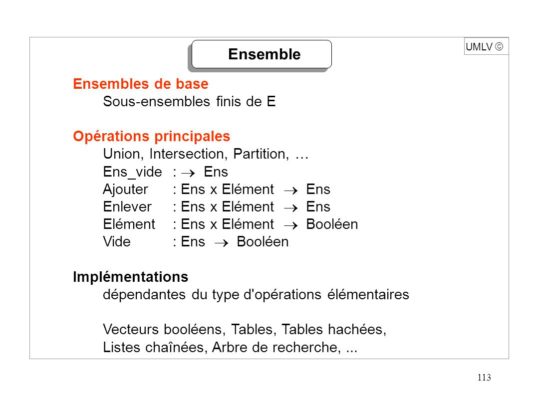 113 UMLV Ensemble Ensembles de base Sous-ensembles finis de E Opérations principales Union, Intersection, Partition, … Ens_vide: Ens Ajouter : Ens x E