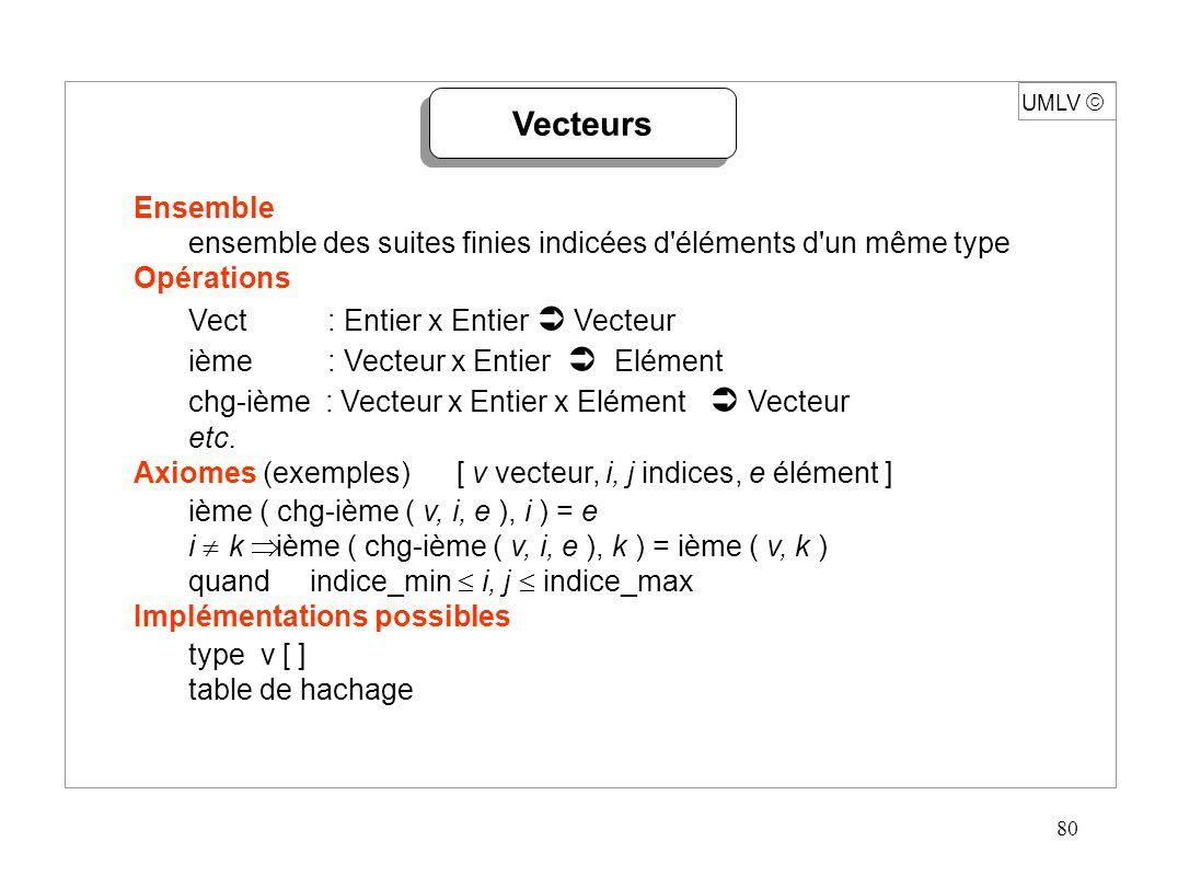 91 UMLV typedef struct CELLULE { element elt ; struct CELLULE * succ ; } cellule ; typedef cellule * adresse ; typedef adresse liste ;...