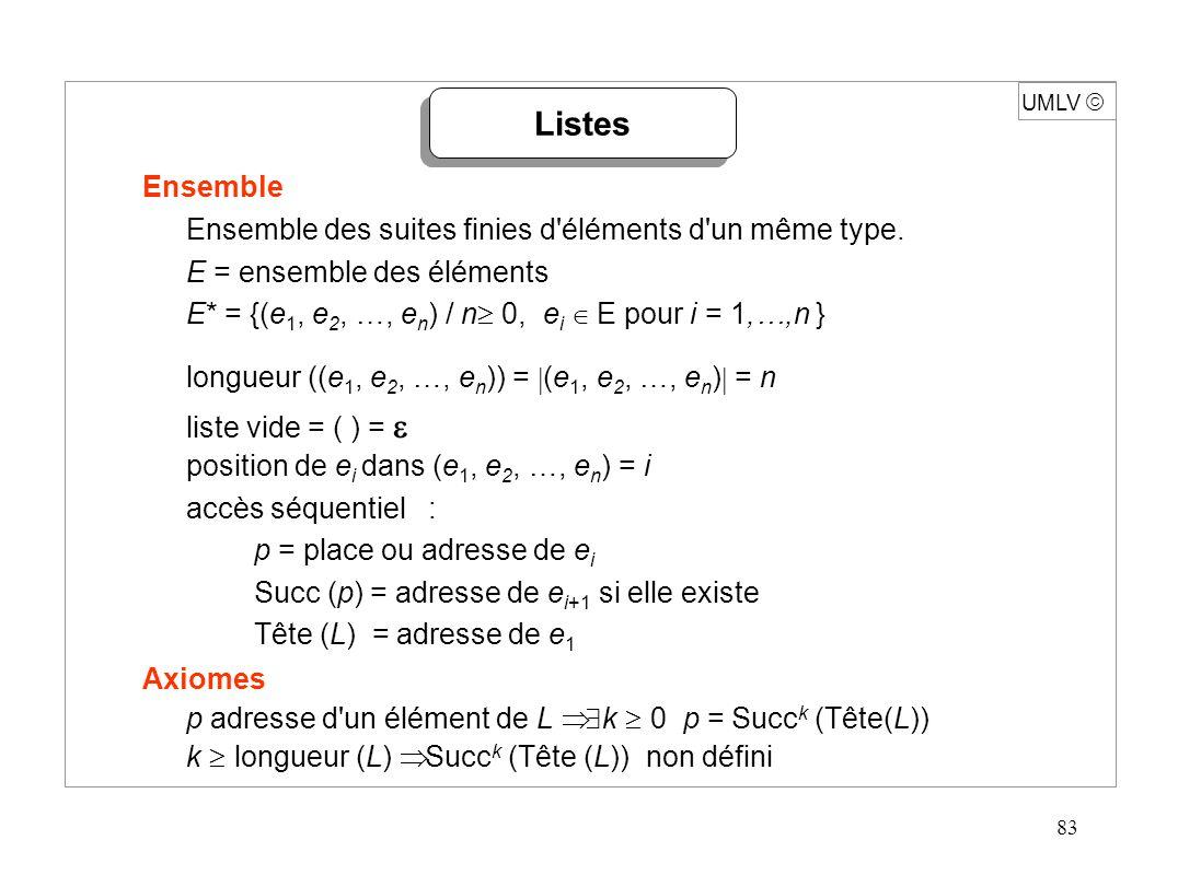 114 UMLV Polynomes RR Ensemble Opérations somme : Poly x Poly Poly produit : Poly x Poly Poly Valeur : Poly x Réel Réel, … Axiomes structure d anneau, … Implémentations possibles coeff a 0 a 1 -------------- a n ---------- 01n MAX degré P o o 0 a 0 o1 a 1 on a n o