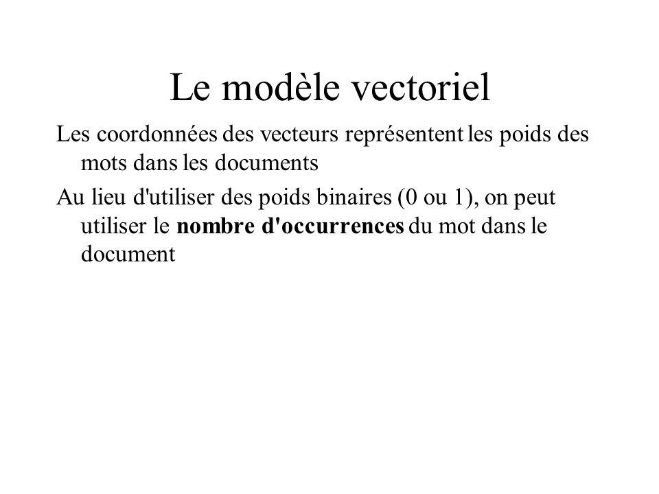 Le modèle vectoriel Les coordonnées des vecteurs représentent les poids des mots dans les documents Au lieu d'utiliser des poids binaires (0 ou 1), on