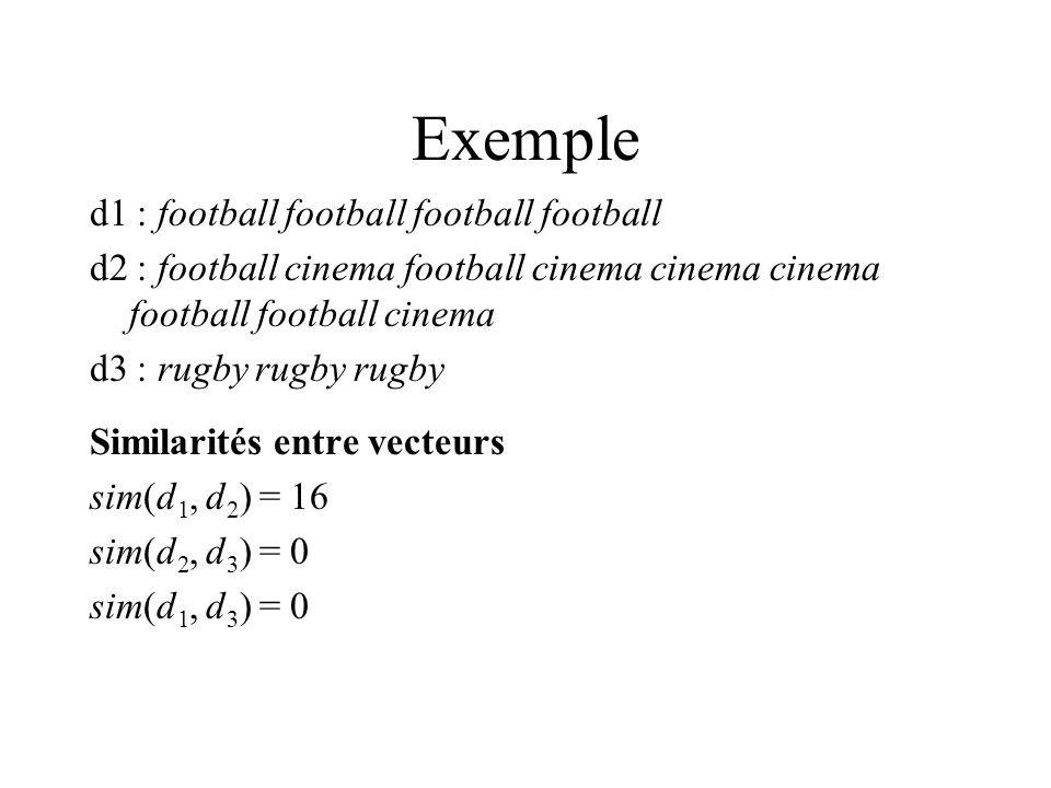 Exemple d1 : football football football football d2 : football cinema football cinema cinema cinema football football cinema d3 : rugby rugby rugby Similarités entre vecteurs sim(d 1, d 2 ) = 16 sim(d 2, d 3 ) = 0 sim(d 1, d 3 ) = 0