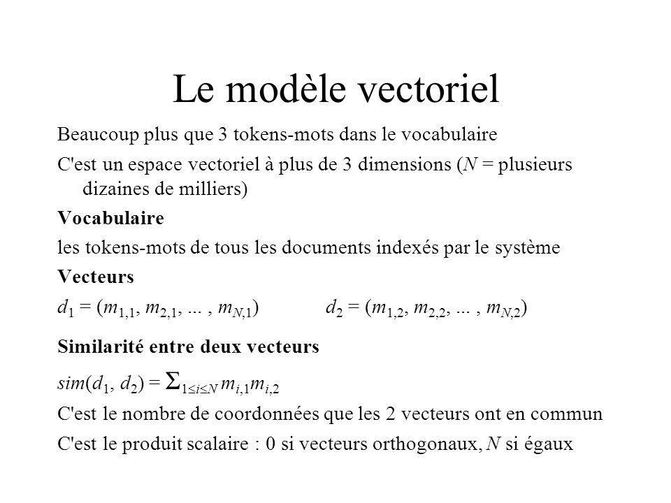 Le modèle vectoriel Beaucoup plus que 3 tokens-mots dans le vocabulaire C'est un espace vectoriel à plus de 3 dimensions (N = plusieurs dizaines de mi