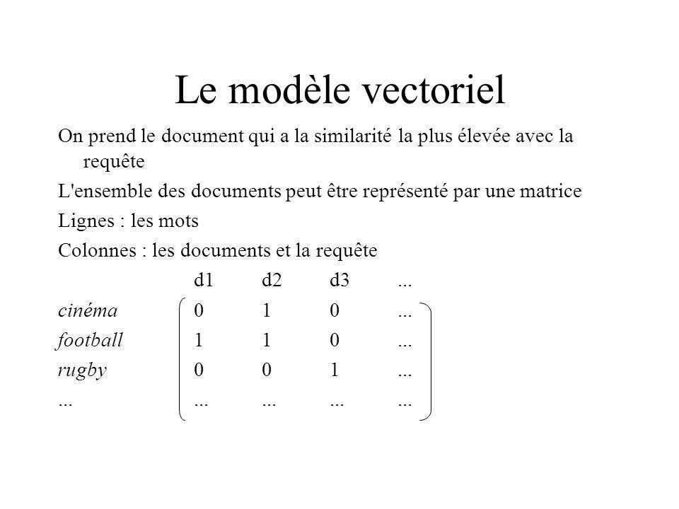 Le modèle vectoriel On prend le document qui a la similarité la plus élevée avec la requête L'ensemble des documents peut être représenté par une matr