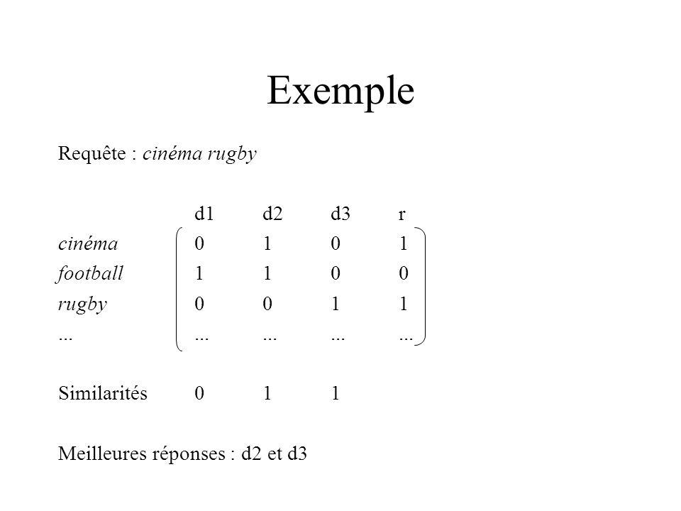 Le modèle vectoriel Les coordonnées des vecteurs représentent les poids des mots dans les documents Au lieu d utiliser des poids binaires (0 ou 1), on peut utiliser le nombre d occurrences du mot dans le document