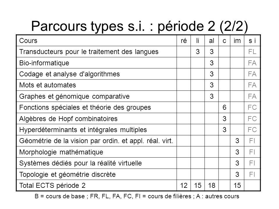 Parcours types s.i. : période 2 (2/2) B = cours de base ; FR, FL, FA, FC, FI = cours de filières ; A : autres cours Coursrélialcims i Transducteurs po