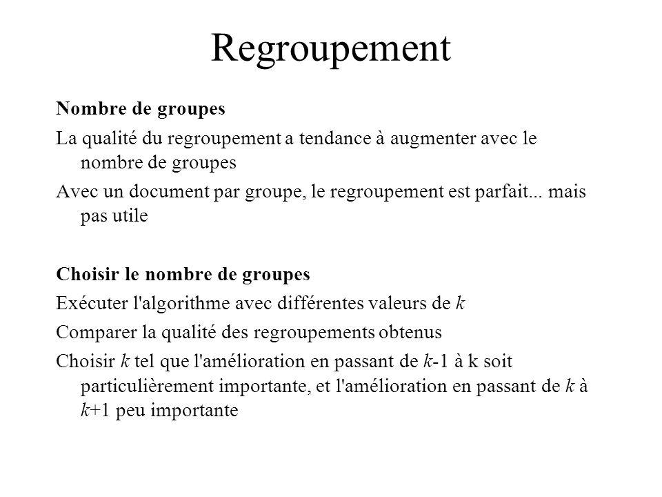 Regroupement Nombre de groupes La qualité du regroupement a tendance à augmenter avec le nombre de groupes Avec un document par groupe, le regroupement est parfait...