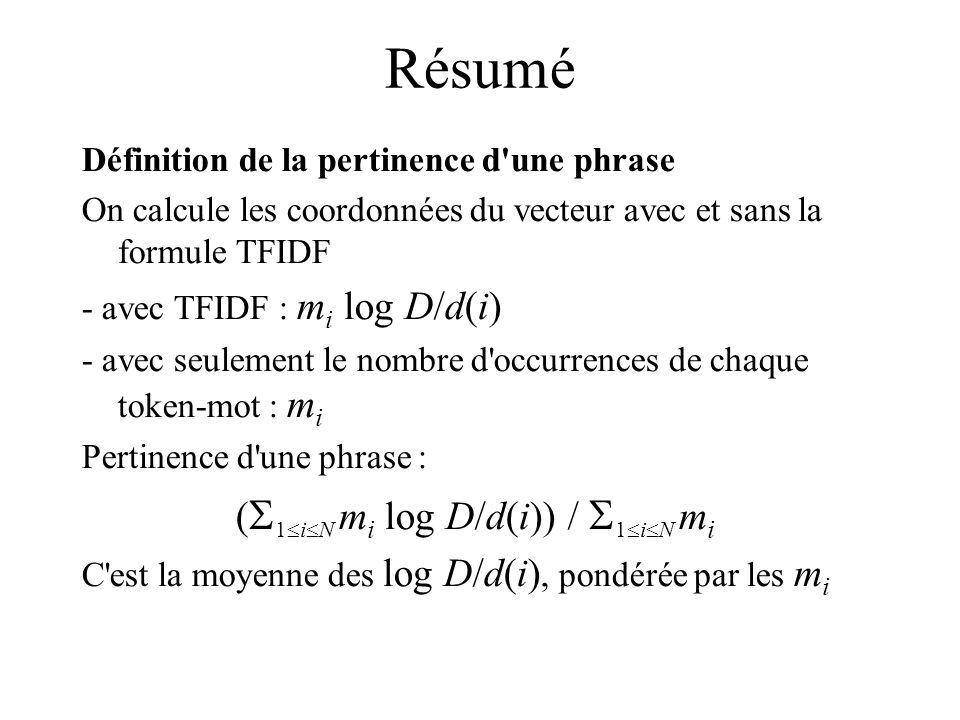 Résumé Définition de la pertinence d une phrase On calcule les coordonnées du vecteur avec et sans la formule TFIDF - avec TFIDF : m i log D/d(i) - avec seulement le nombre d occurrences de chaque token-mot : m i Pertinence d une phrase : ( 1 i N m i log D/d(i)) / 1 i N m i C est la moyenne des log D/d(i), pondérée par les m i