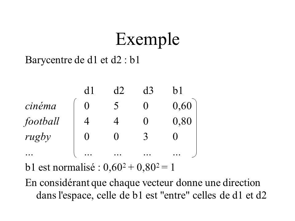 Exemple Barycentre de d1 et d2 : b1 d1d2d3b1 cinéma0500,60 football4400,80 rugby0030...............