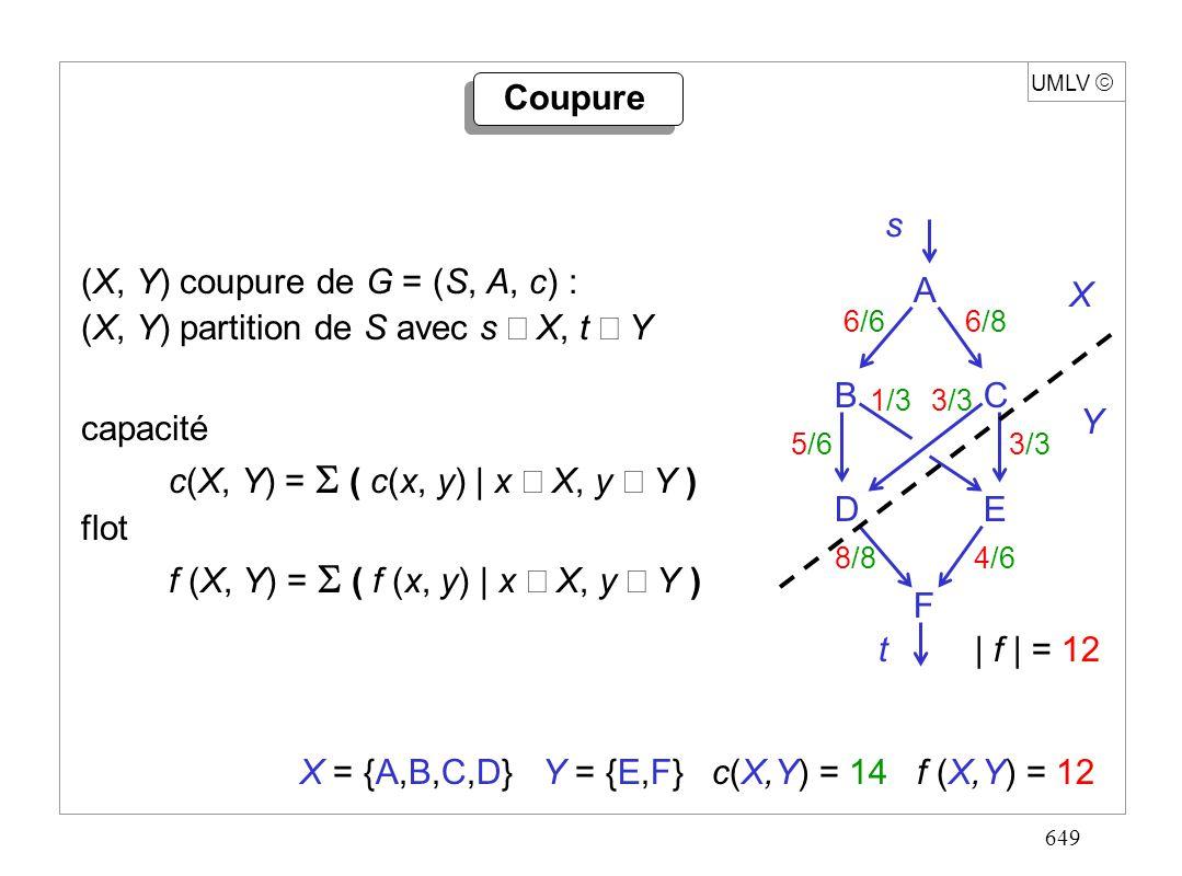 649 UMLV Coupure (X, Y) coupure de G = (S, A, c) : (X, Y) partition de S avec s X, t Y capacité c(X, Y) = ( c(x, y) | x X, y Y ) flot f (X, Y) = ( f (