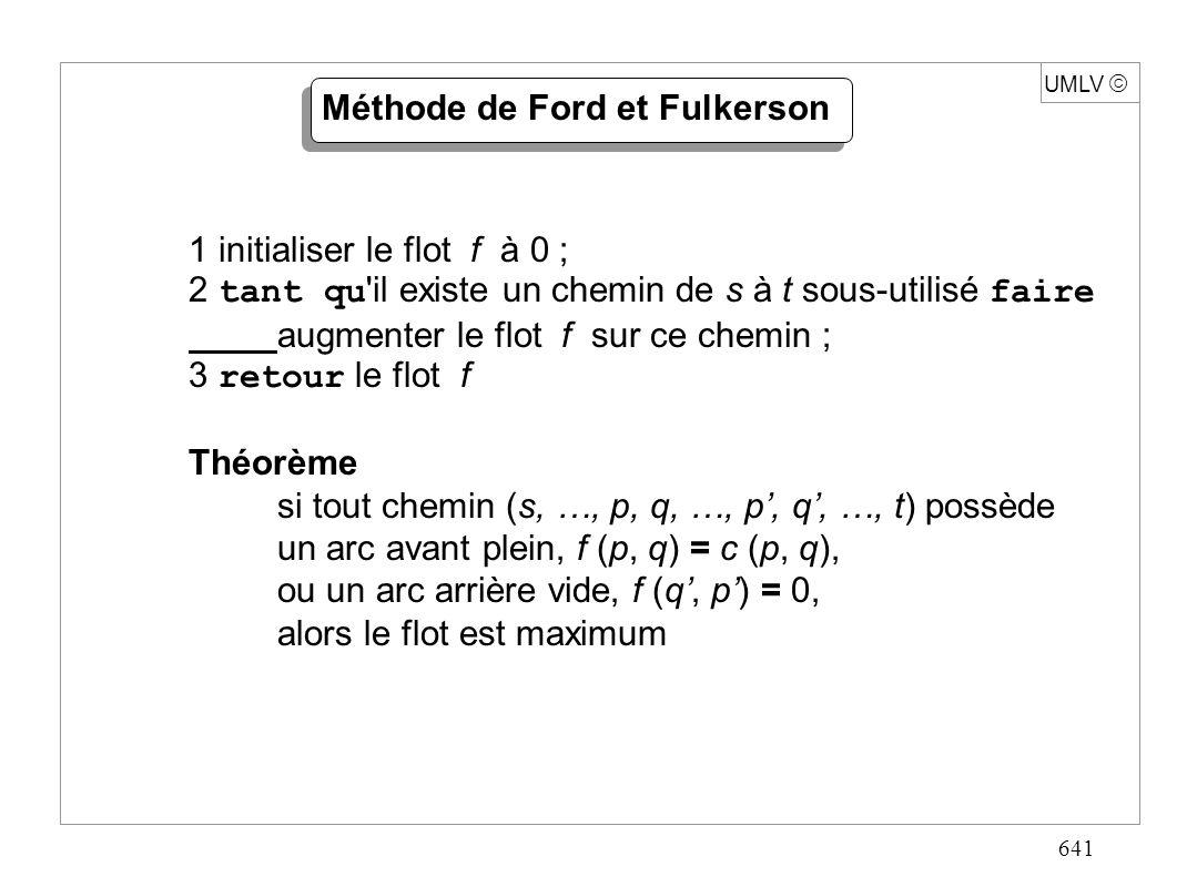 641 UMLV Méthode de Ford et Fulkerson 1 initialiser le flot f à 0 ; 2 tant qu 'il existe un chemin de s à t sous-utilisé faire augmenter le flot f sur