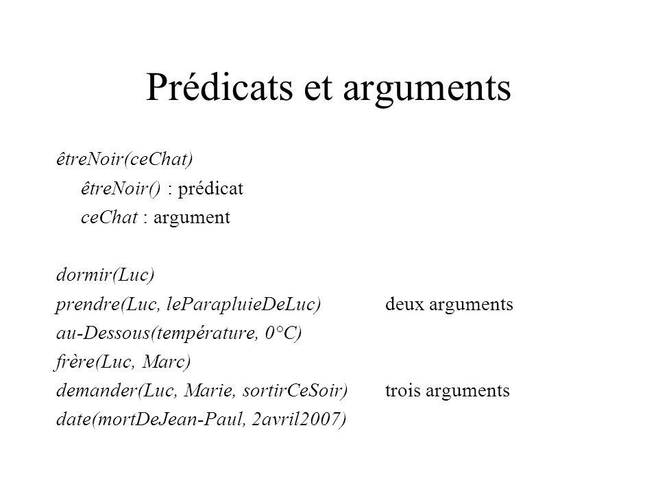 Prédicats et arguments Chaque argument est une variable Il peut prendre des valeurs variées marquer(Zidane, but) : non (on ne peut pas marquer autre chose) marquerBut(Zidane) : oui casser(Luc, Marc, figure) : non casserLaFigure(Luc, Marc) : oui Compositionnalité Le sens de la formule est calculable à partir du sens des éléments