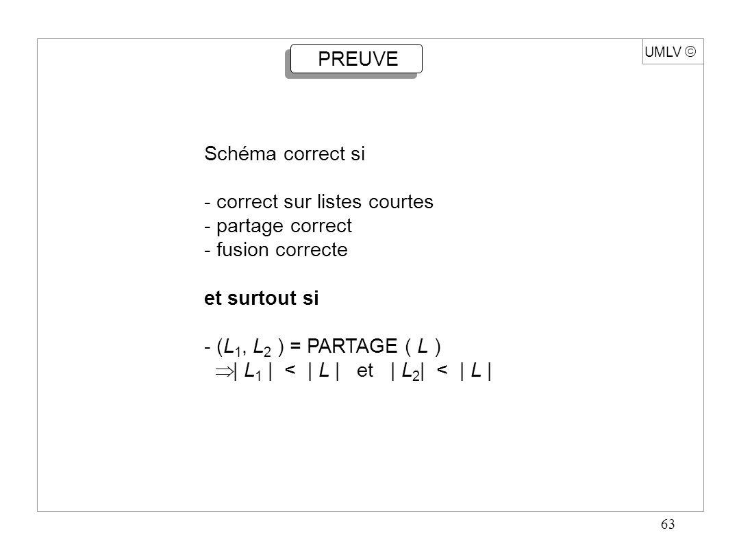 63 UMLV PREUVE Schéma correct si - correct sur listes courtes - partage correct - fusion correcte et surtout si - (L 1, L 2 ) = PARTAGE ( L ) | L 1 |