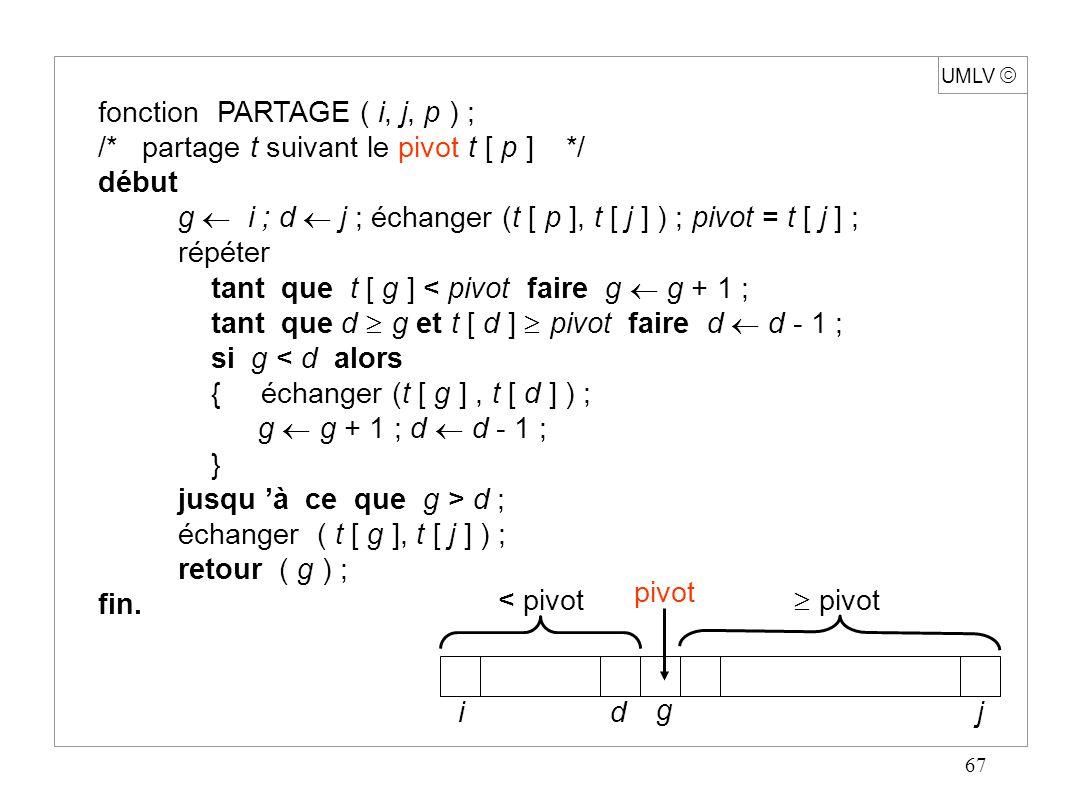 67 UMLV fonction PARTAGE ( i, j, p ) ; /* partage t suivant le pivot t [ p ] */ début g i ; d j ; échanger (t [ p ], t [ j ] ) ; pivot = t [ j ] ; rép