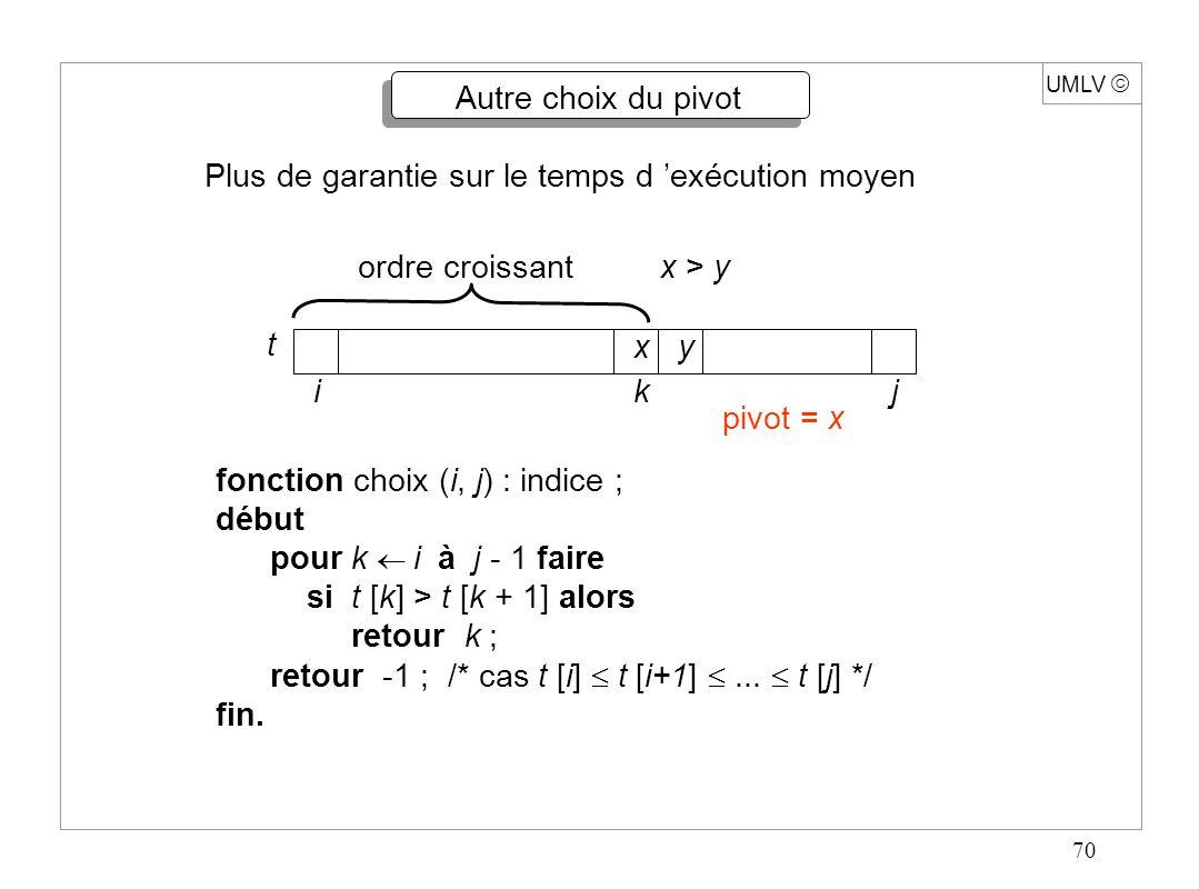 70 UMLV Autre choix du pivot Plus de garantie sur le temps d exécution moyen fonction choix (i, j) : indice ; début pour k i à j - 1 faire si t [k] >