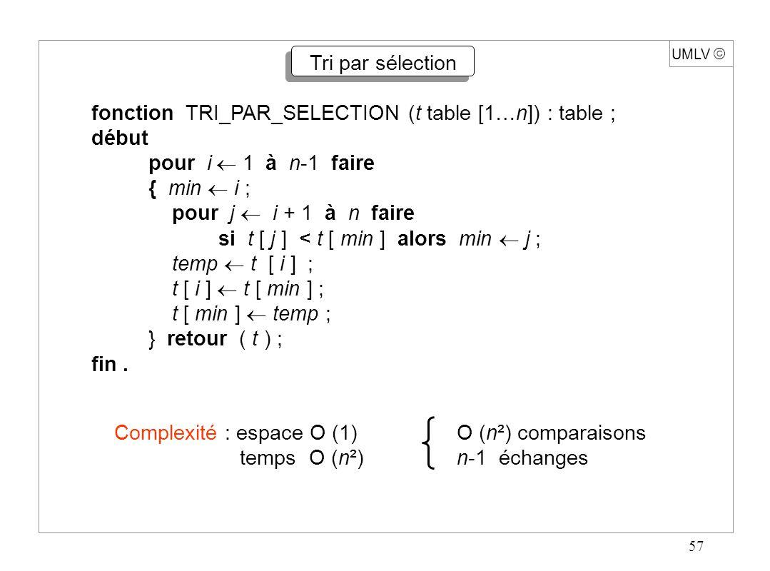 57 UMLV Tri par sélection fonction TRI_PAR_SELECTION (t table [1…n]) : table ; début pour i 1 à n-1 faire { min i ; pour j i + 1 à n faire si t [ j ]