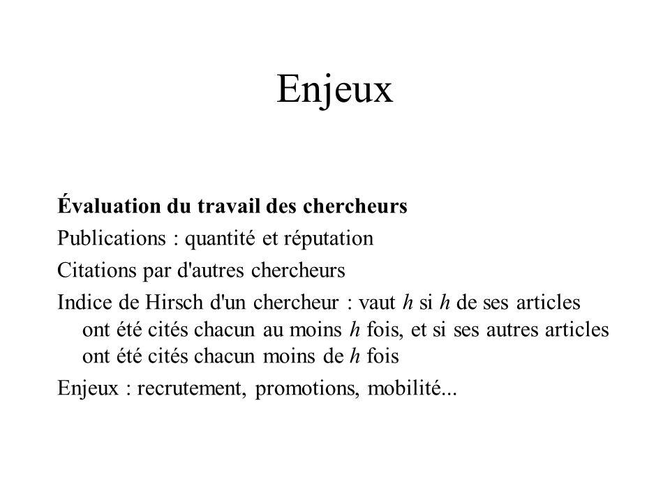 Enjeux Évaluation du travail des chercheurs Publications : quantité et réputation Citations par d'autres chercheurs Indice de Hirsch d'un chercheur :