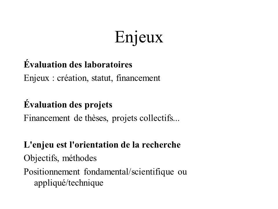 Enjeux Évaluation des laboratoires Enjeux : création, statut, financement Évaluation des projets Financement de thèses, projets collectifs... L'enjeu