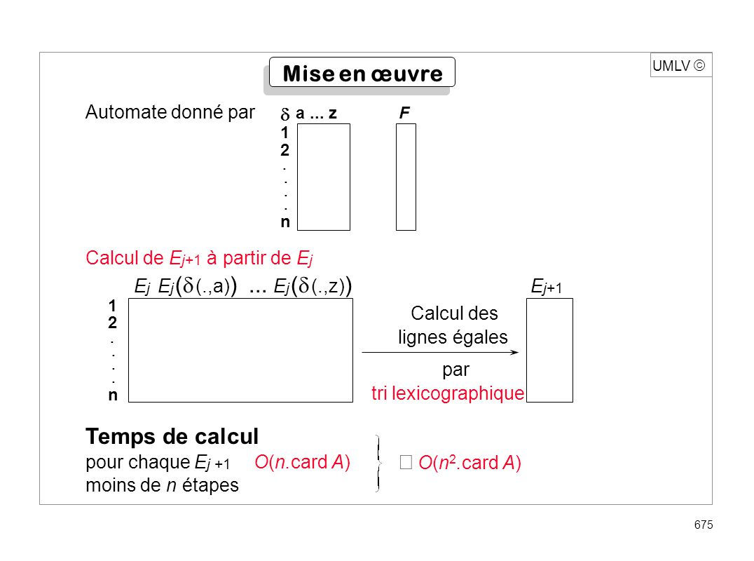 UMLV 675 Mise en œuvre 1 2 n 1 2 n Automate donné par a... z F Calcul de E j+1 à partir de E j E j E j ( (.,a) )... E j ( (.,z) ) E j+1 Calcul des lig