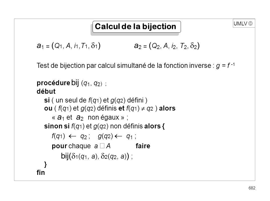 UMLV 682 a 1 = ( Q 1, A, i 1,T 1, 1 ) a 2 = ( Q 2, A, i 2, T 2, 2 ) Test de bijection par calcul simultané de la fonction inverse : g = f -1 procédure