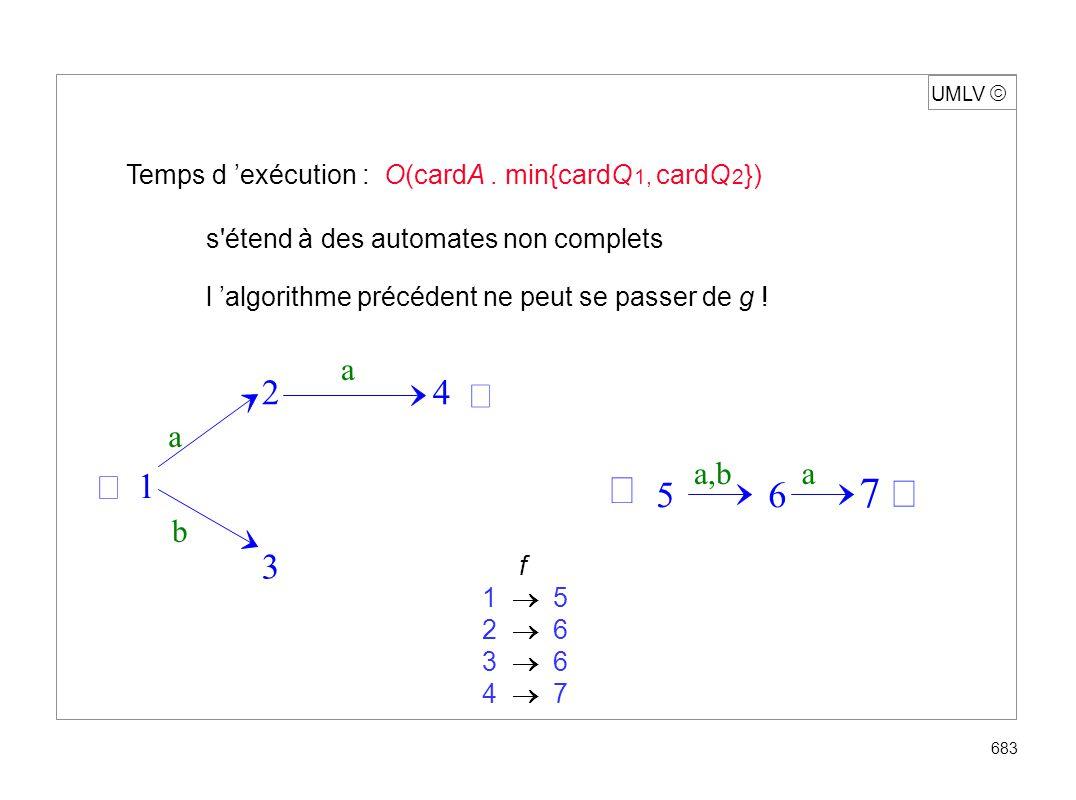 UMLV 683 Temps d exécution : O(cardA. min{cardQ 1, cardQ 2 }) s'étend à des automates non complets l algorithme précédent ne peut se passer de g ! 2 4