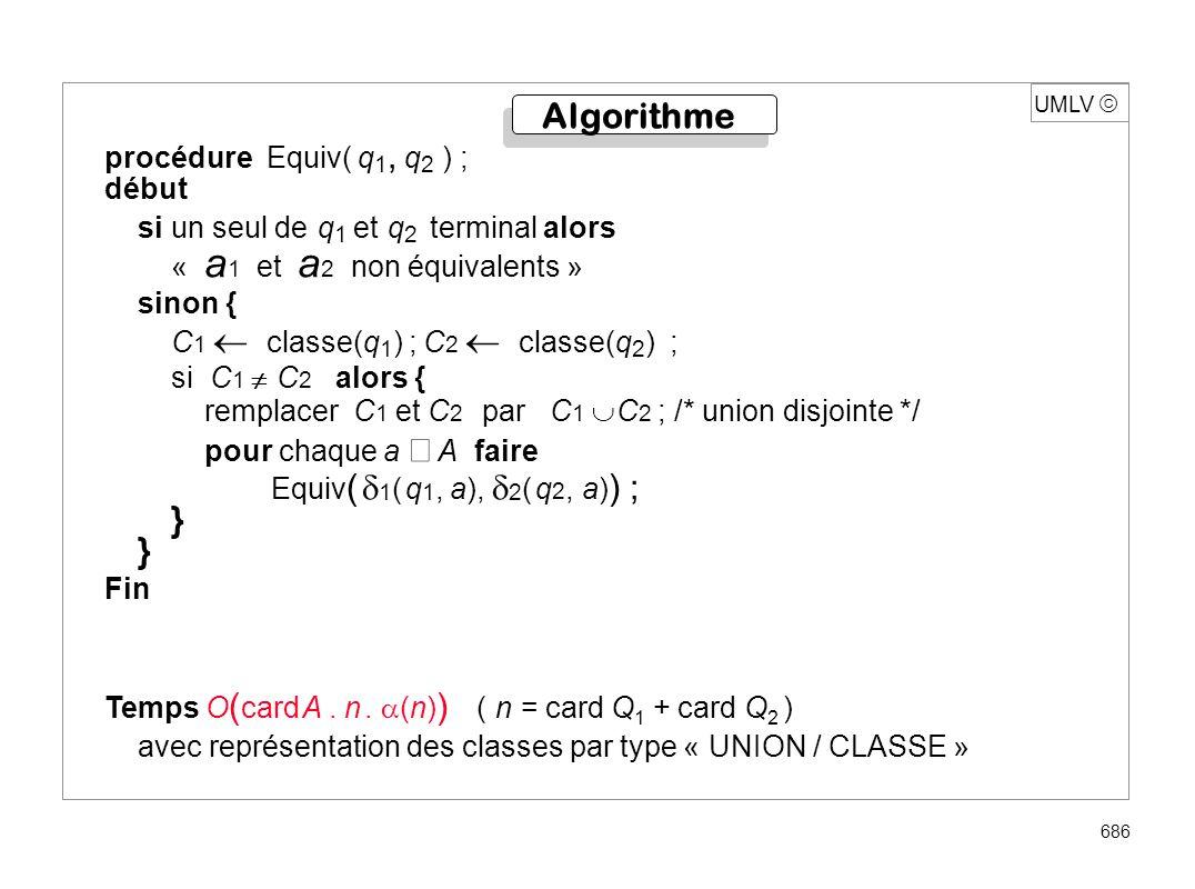UMLV 686 Algorithme procédure Equiv( q 1, q 2 ) ; début siun seul de q 1 et q 2 terminal alors « a 1 et a 2 non équivalents » sinon { C 1 classe(q 1 )