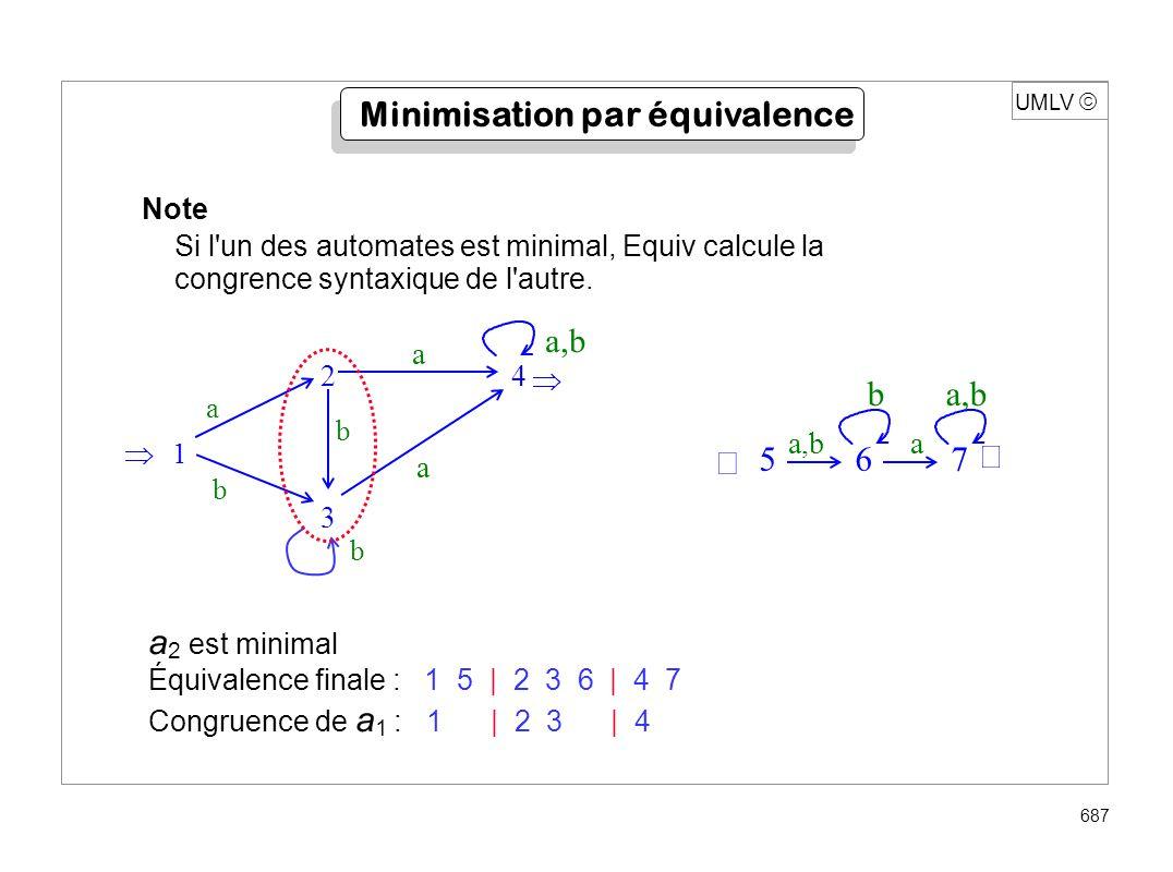 UMLV 687 Minimisation par équivalence Note Si l'un des automates est minimal, Equiv calcule la congrence syntaxique de l'autre. 5 6 7 a,ba b a 2 est m
