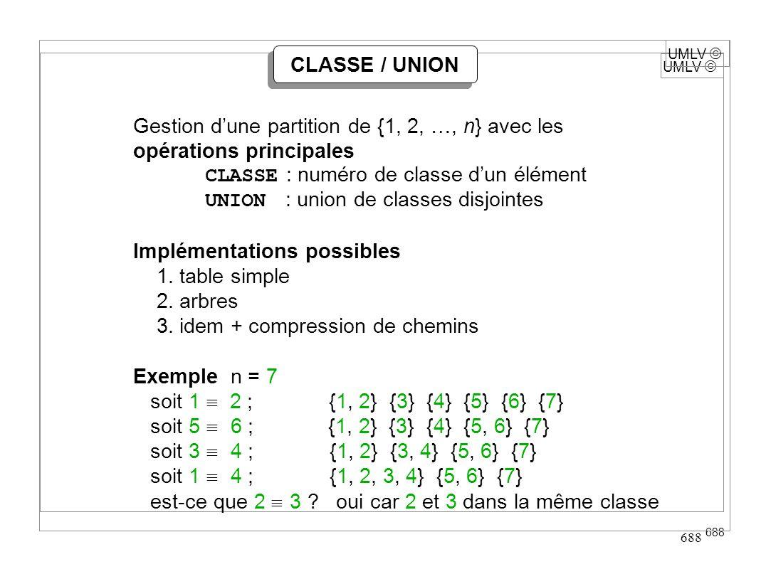 UMLV 688 UMLV CLASSE / UNION Gestion dune partition de {1, 2, …, n} avec les opérations principales CLASSE : numéro de classe dun élément UNION : unio