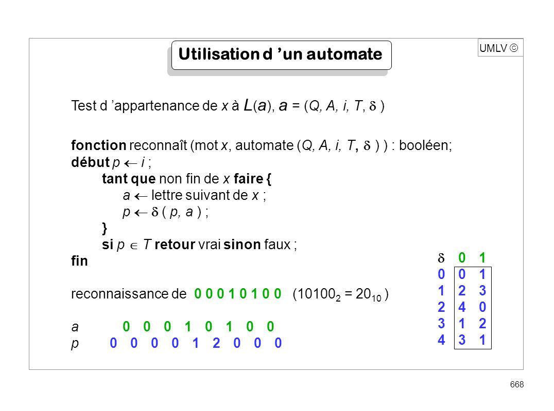 UMLV 668 Utilisation d un automate Test d appartenance de x à L ( a ), a = (Q, A, i, T, ) fonction reconnaît (mot x, automate (Q, A, i, T, ) ) : boolé
