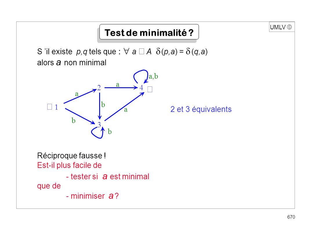 UMLV 671 Lemme E est l équivalence la plus grossière telle que : (p,q) E et p T q T compatibilité avec T (p,q) E ( (p,a), (q,a) ) E compatibilité avec F équivalence initiale = (T x T) U ( (Q -T) x (Q -T) ) E j équivalence : (p,q) E j pour tout u A j ( (p,u), (q,u)) F Lemme il existe k 0 E 0 = F > E 1 > … > E k = E k+1 = E Minimisation par partitionnement 0 1 2 3 4 a b b b a a a,b