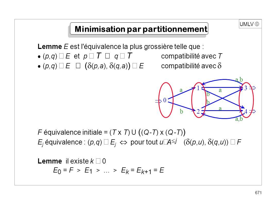 UMLV 682 a 1 = ( Q 1, A, i 1,T 1, 1 ) a 2 = ( Q 2, A, i 2, T 2, 2 ) Test de bijection par calcul simultané de la fonction inverse : g = f -1 procédure bij (q 1, q 2 ) ; début si ( un seul de f(q 1 ) et g(q 2 ) défini ) ou ( f(q 1 ) et g(q 2 ) définis et f(q 1 ) q 2 ) alors « a 1 et a 2 non égaux » ; sinon si f(q 1 ) et g(q 2 ) non définis alors { f(q 1 ) q 2 ; g(q 2 ) q 1 ; pour chaque a A faire bij( 1 (q 1, a), 2 (q 2, a) ) ; } fin Calcul de la bijection