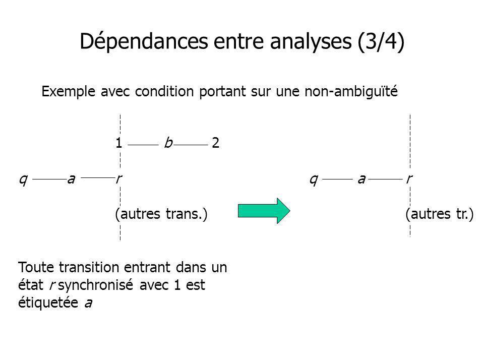 Dépendances entre analyses (3/4) Exemple avec condition portant sur une non-ambiguïté 1b2 qarqar (autres trans.)(autres tr.) Toute transition entrant