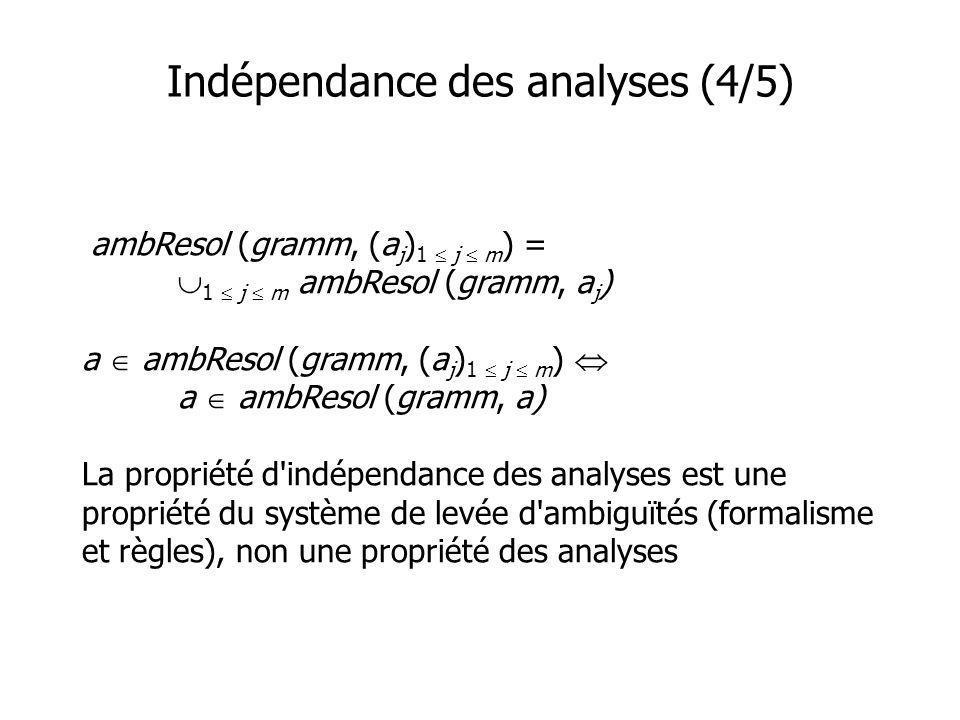 Indépendance des analyses (4/5) ambResol (gramm, (a j ) 1 j m ) = 1 j m ambResol (gramm, a j ) a ambResol (gramm, (a j ) 1 j m ) a ambResol (gramm, a)