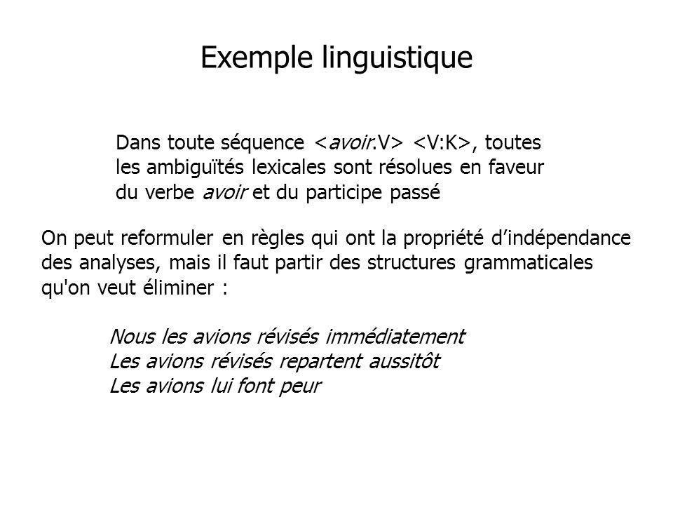 Exemple linguistique Dans toute séquence, toutes les ambiguïtés lexicales sont résolues en faveur du verbe avoir et du participe passé On peut reformu