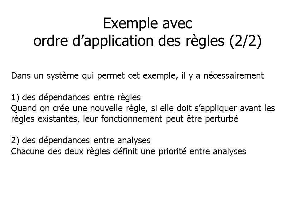 Exemple avec ordre dapplication des règles (2/2) Dans un système qui permet cet exemple, il y a nécessairement 1) des dépendances entre règles Quand o