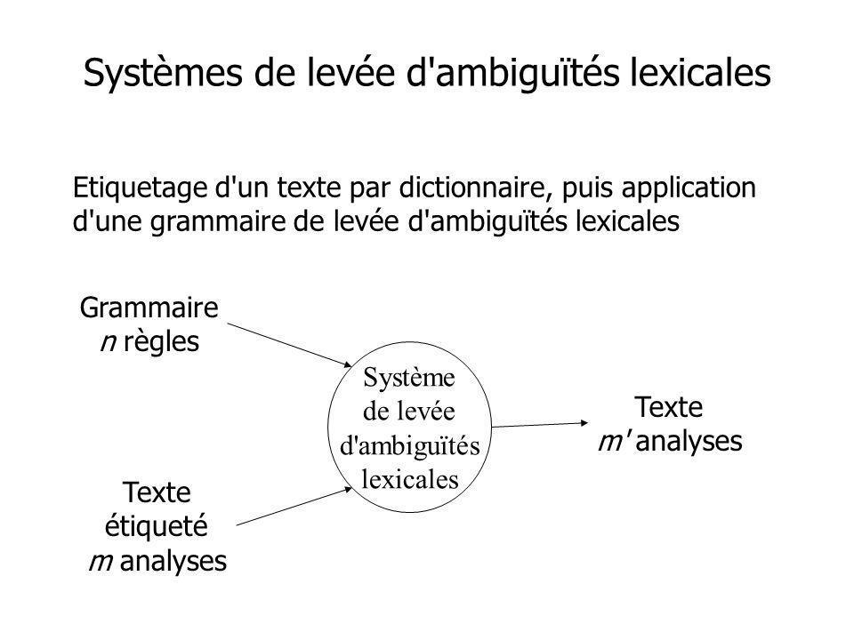 Systèmes de levée d'ambiguïtés lexicales Etiquetage d'un texte par dictionnaire, puis application d'une grammaire de levée d'ambiguïtés lexicales Gram