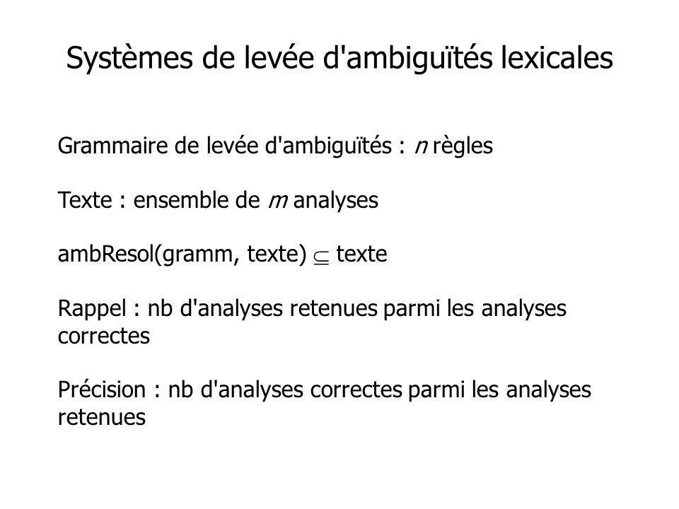 Systèmes de levée d'ambiguïtés lexicales Grammaire de levée d'ambiguïtés : n règles Texte : ensemble de m analyses ambResol(gramm, texte) texte Rappel